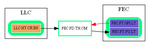FEC.FD.TH.CM.dot.png