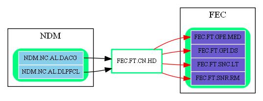 FEC.FT.CN.HD.dot.png