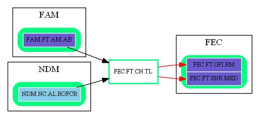 FEC.FT.CN.TL.dot.png