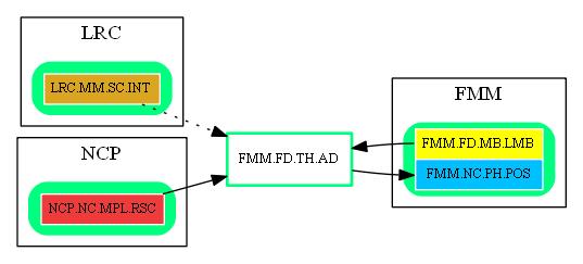 FMM.FD.TH.AD.dot.png