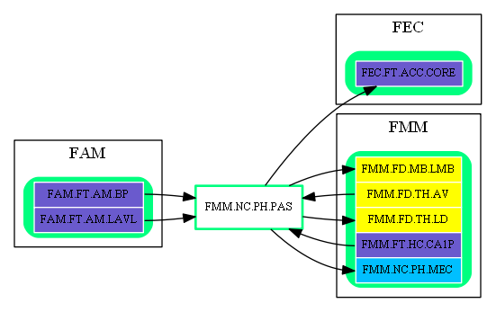 FMM.NC.PH.PAS.dot.png