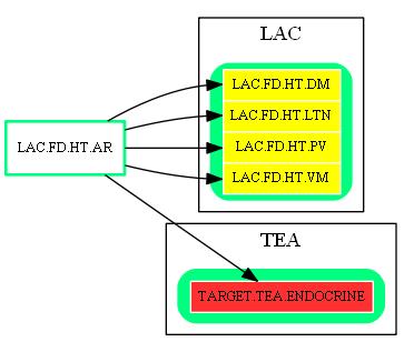 LAC.FD.HT.AR.dot.png