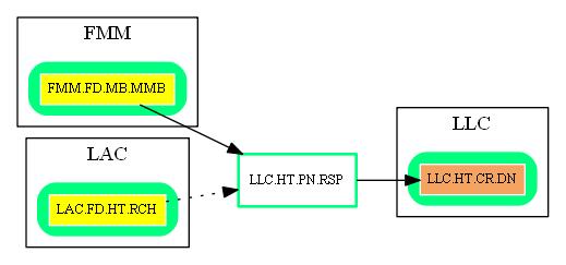 LLC.HT.PN.RSP.dot.png