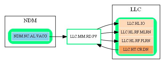 LLC.MM.RD.PV.dot.png