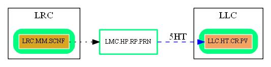 LMC.HP.RP.PRN.dot.png