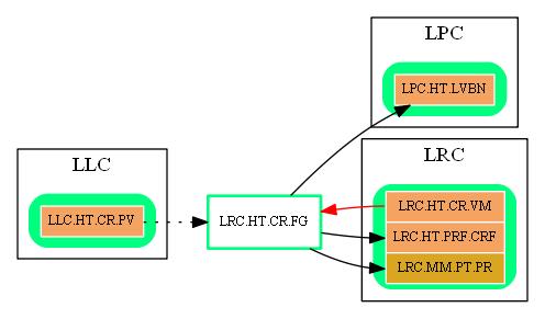 LRC.HT.CR.FG.dot.png
