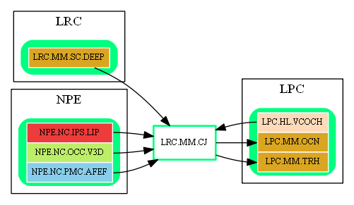 LRC.MM.CJ.dot.png