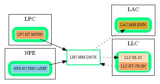LRC.MM.DSCH.dot.png