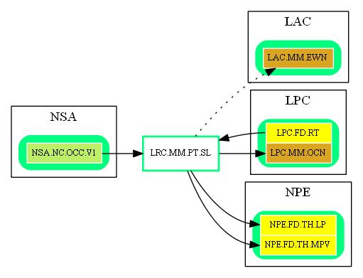 LRC.MM.PT.SL.dot.png