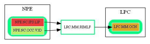 LRC.MM.RIMLF.dot.png