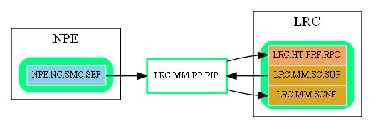 LRC.MM.RP.RIP.dot.png