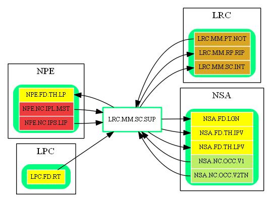 LRC.MM.SC.SUP.dot.png