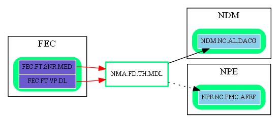 NMA.FD.TH.MDL.dot.png