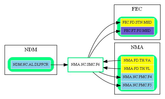 NMA.NC.SMC.F6.dot.png