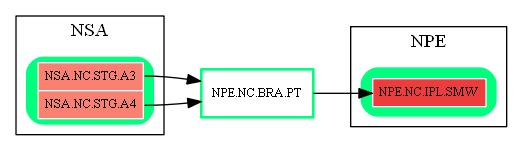 NPE.NC.BRA.PT.dot.png