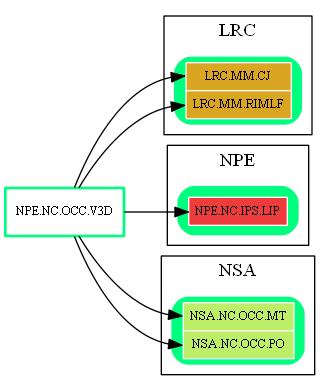 NPE.NC.OCC.V3D.dot.png