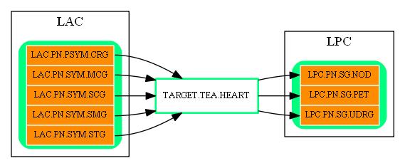 TARGET.TEA.HEART.dot.png