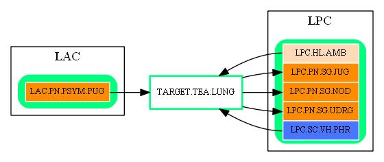 TARGET.TEA.LUNG.dot.png