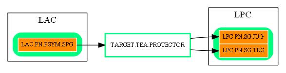 TARGET.TEA.PROTECTOR.dot.png